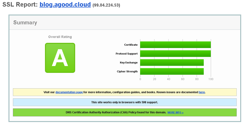 qualys-A-rating-with-caa-record-and-tls1_2
