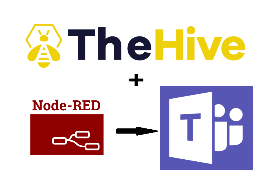 Using TheHive4 webooks to create Microsoft Teams cards via Nodered